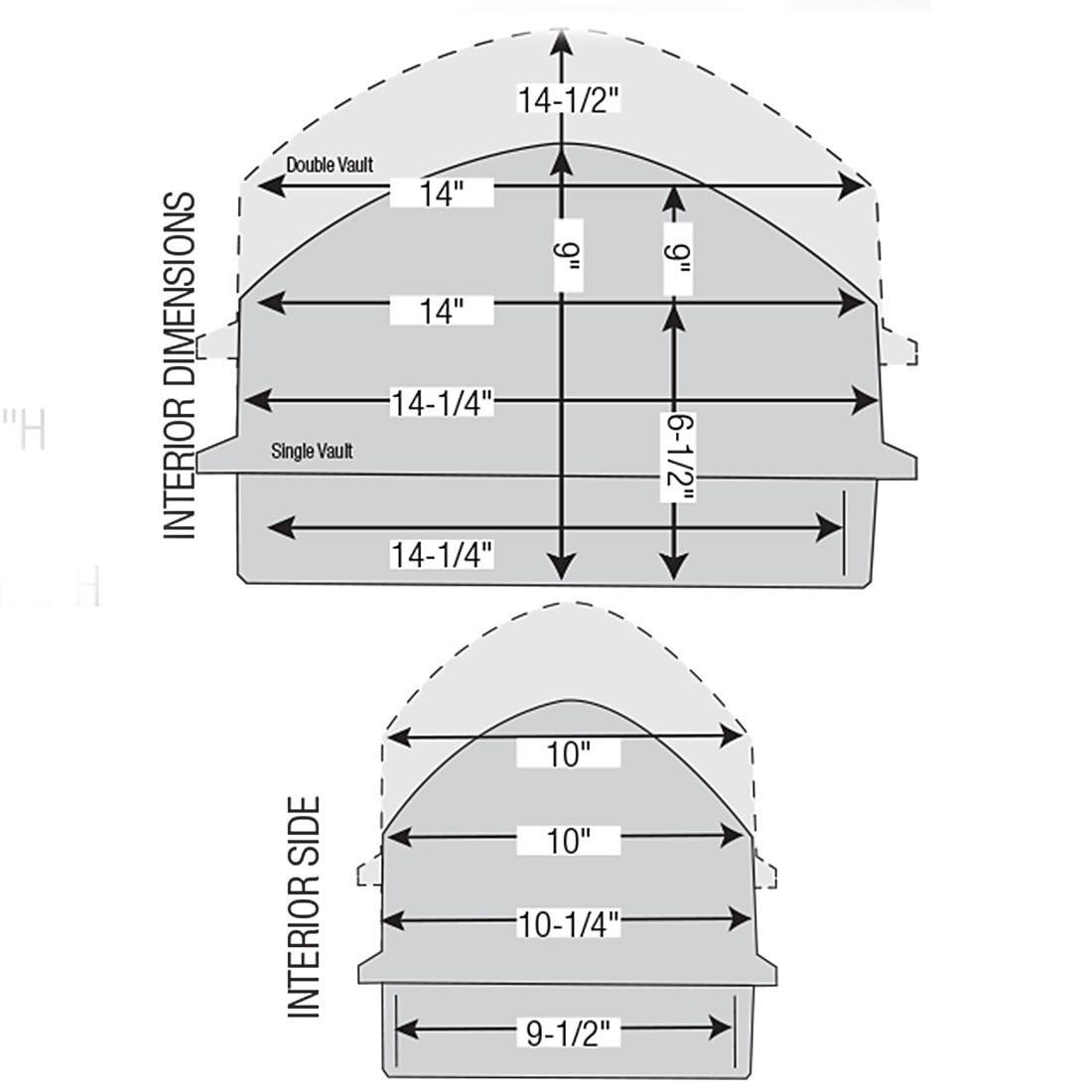 Polymer Urn Vaults