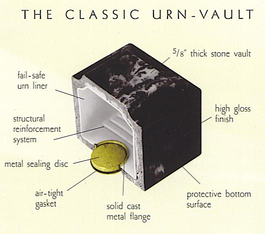 Cultured Marble Cremation Urn Vault